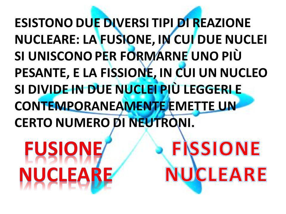 Fusione nucleare Fissione nucleare