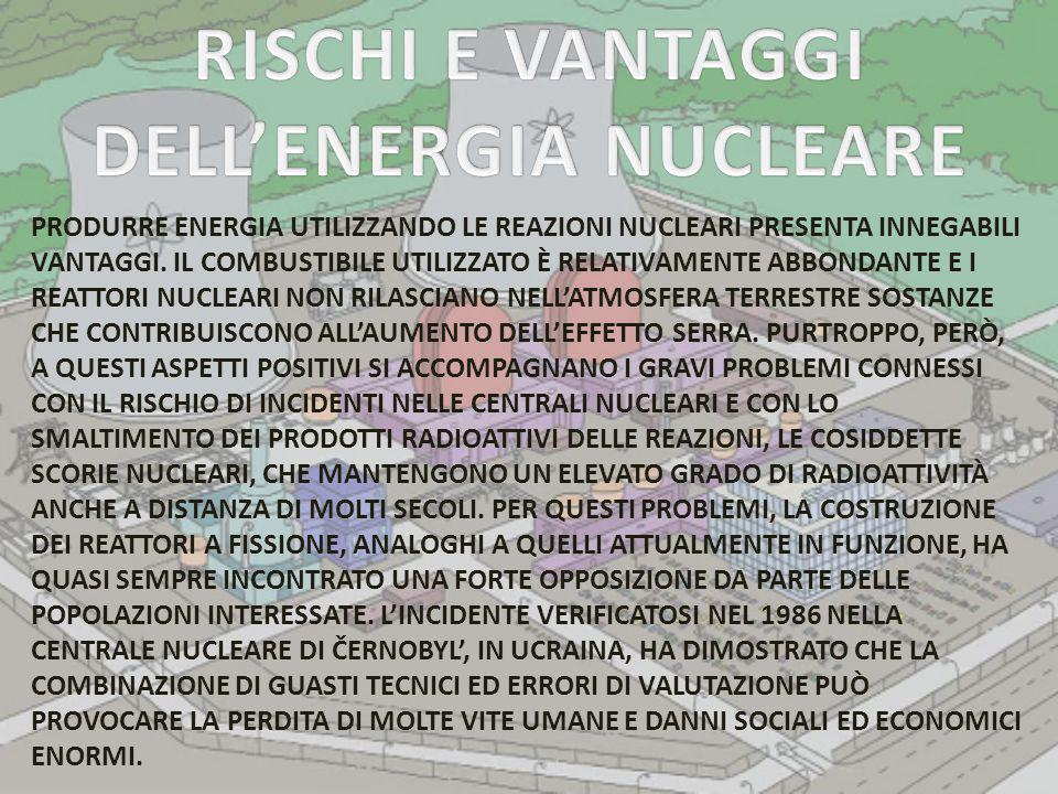 DELL'ENERGIA NUCLEARE