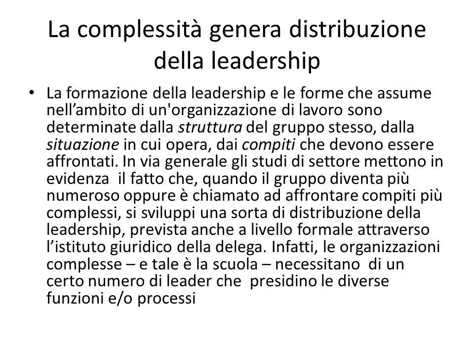 La complessità genera distribuzione della leadership