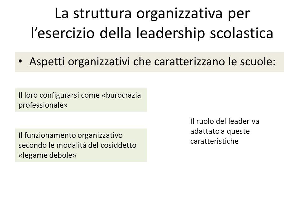 La struttura organizzativa per l'esercizio della leadership scolastica