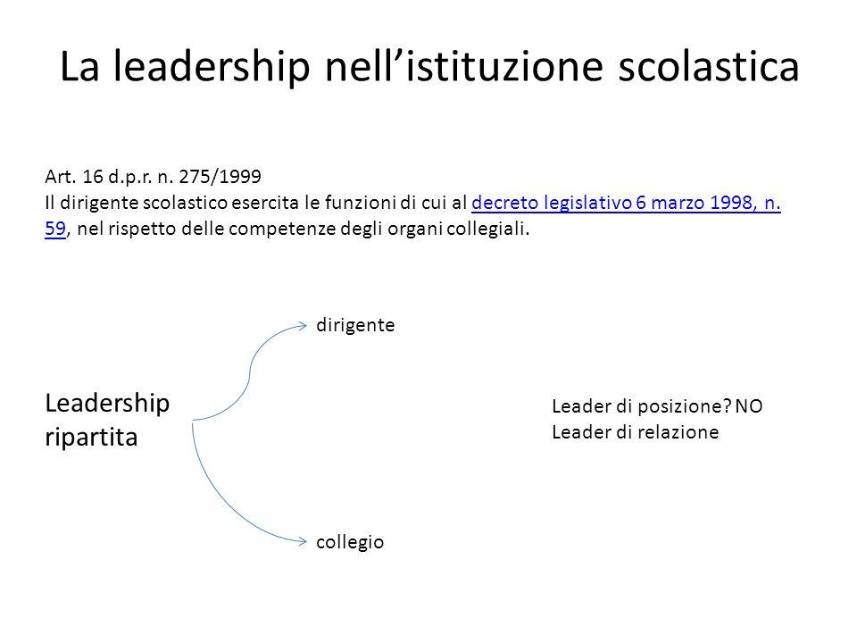 La leadership nell'istituzione scolastica