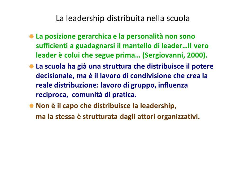 La leadership distribuita nella scuola