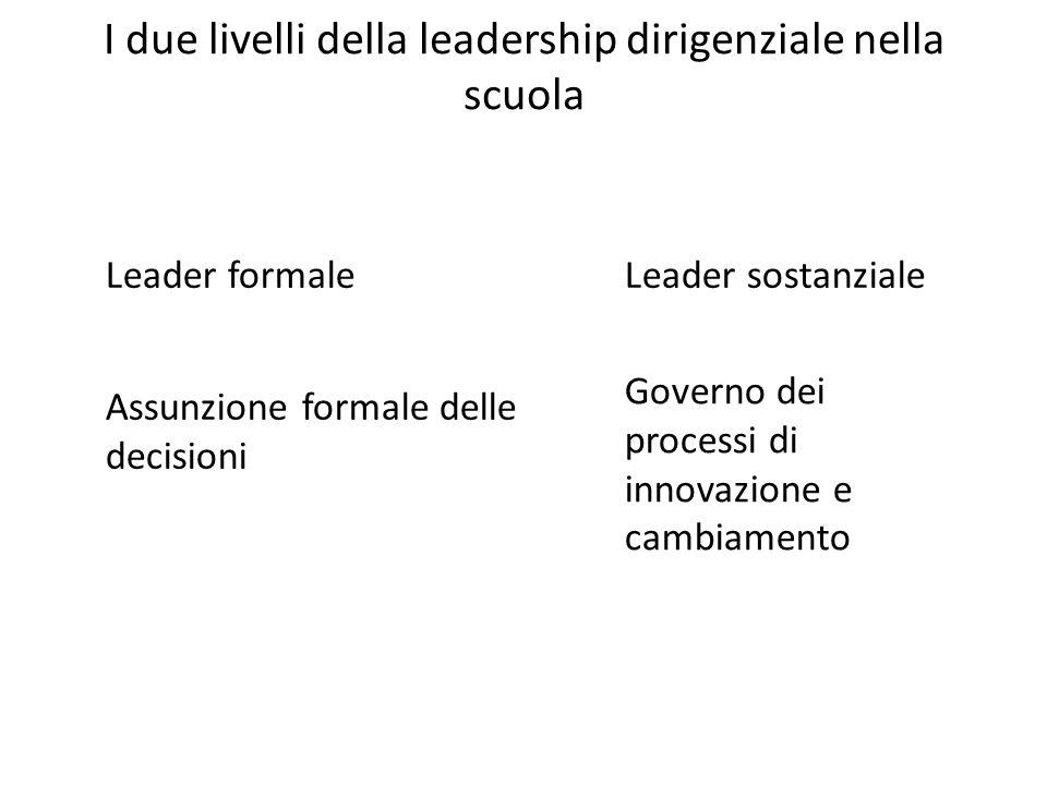 I due livelli della leadership dirigenziale nella scuola
