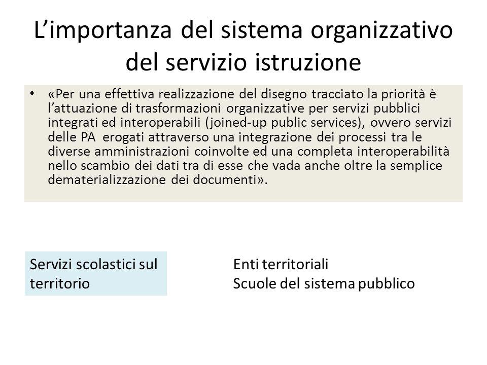 L'importanza del sistema organizzativo del servizio istruzione