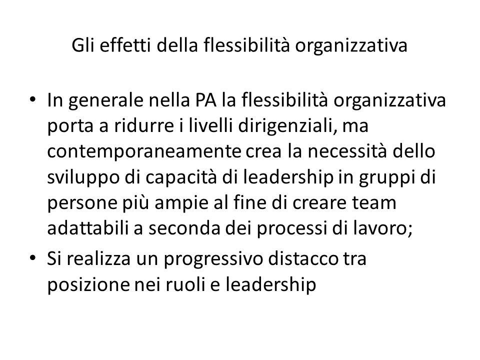 Gli effetti della flessibilità organizzativa