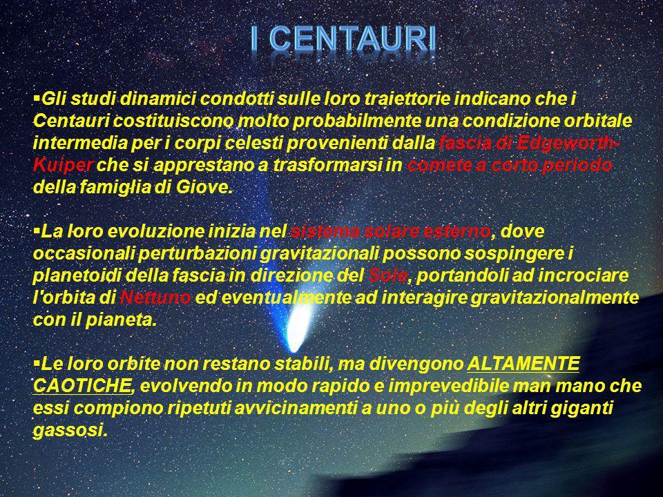 I Centauri