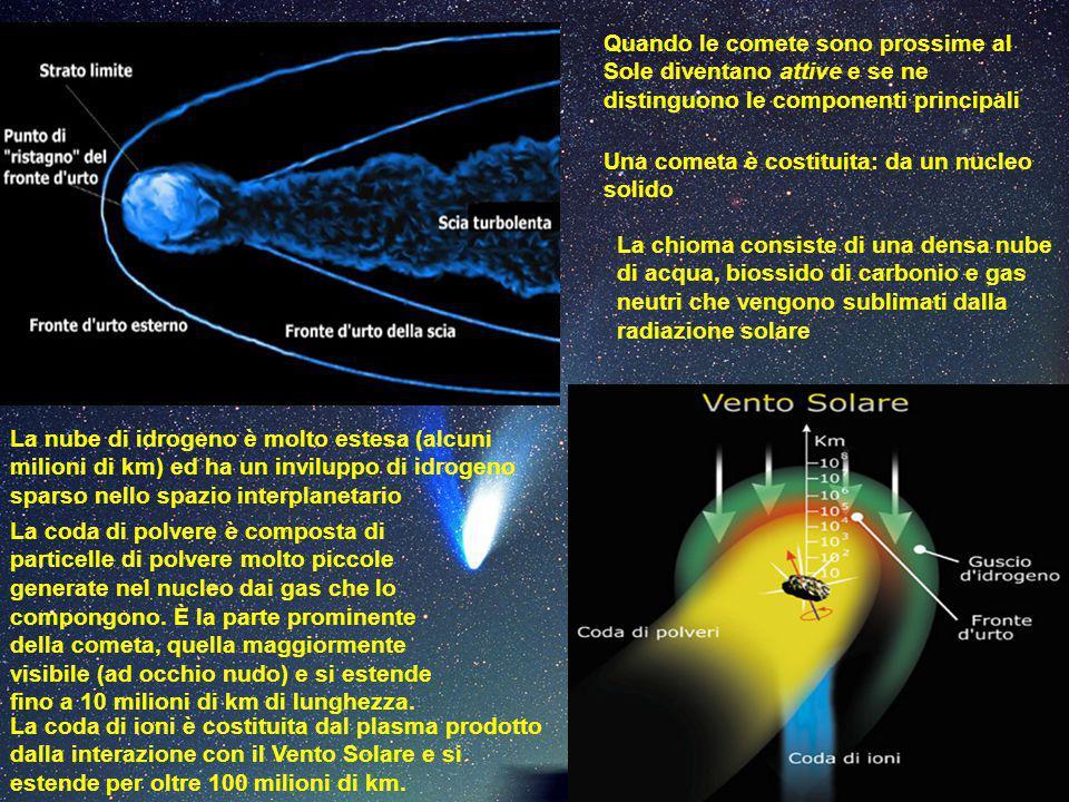 Quando le comete sono prossime al Sole diventano attive e se ne distinguono le componenti principali