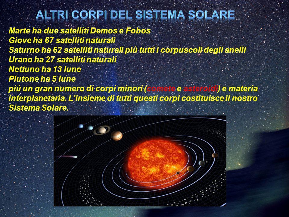 Altri corpi del sistema solare