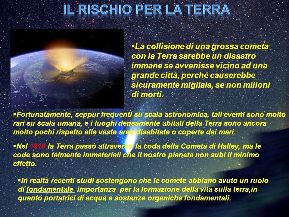 Il rischio per la Terra