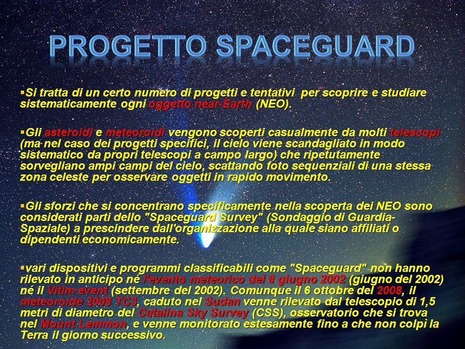 Progetto spaceguard Si tratta di un certo numero di progetti e tentativi per scoprire e studiare sistematicamente ogni oggetto near-Earth (NEO).