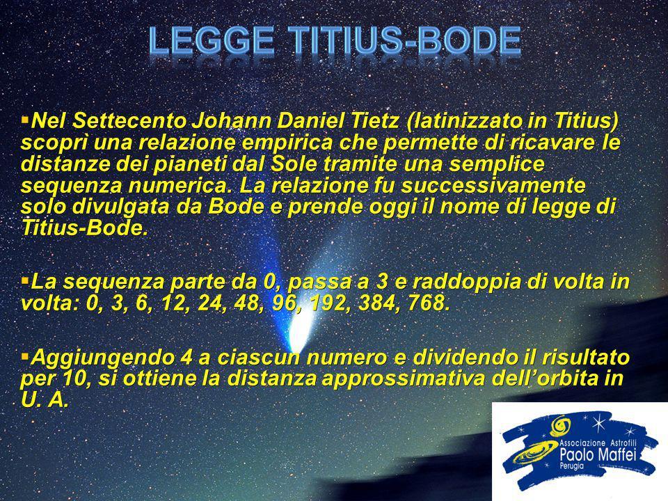 LEGGE TITIUS-BODE