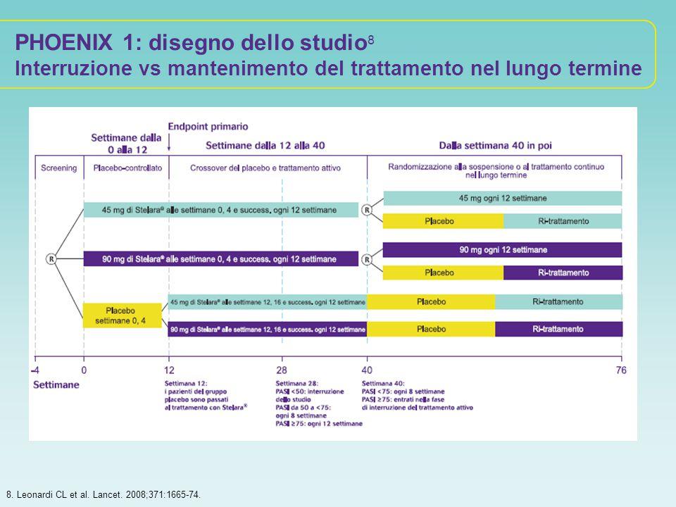 PHOENIX 1: disegno dello studio8 Interruzione vs mantenimento del trattamento nel lungo termine