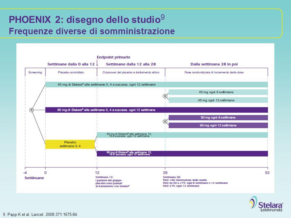PHOENIX 2: disegno dello studio9 Frequenze diverse di somministrazione