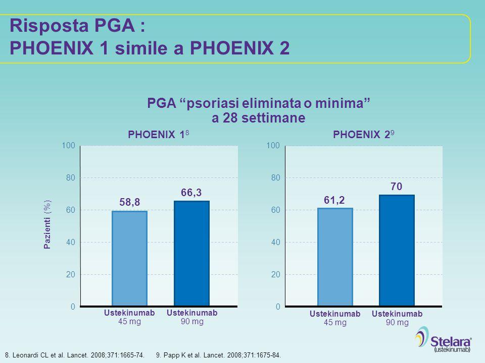 PGA psoriasi eliminata o minima a 28 settimane