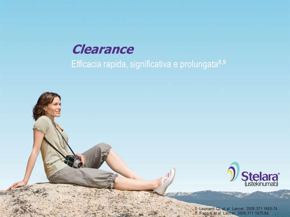 Clearance Efficacia rapida, significativa e prolungata8,9