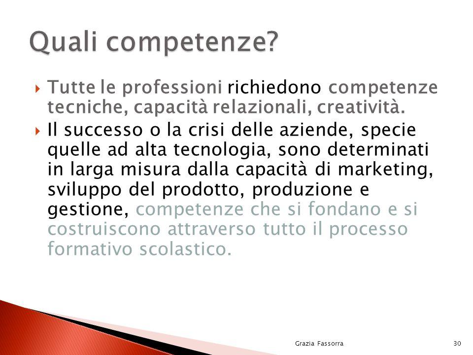 Quali competenze Tutte le professioni richiedono competenze tecniche, capacità relazionali, creatività.
