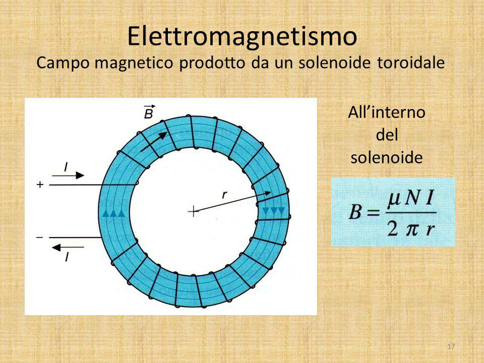 Campo magnetico prodotto da un solenoide toroidale