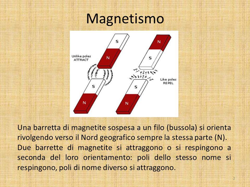 Magnetismo Una barretta di magnetite sospesa a un filo (bussola) si orienta rivolgendo verso il Nord geografico sempre la stessa parte (N).