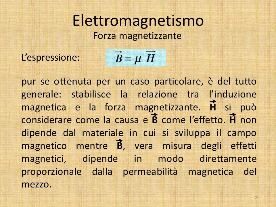 Elettromagnetismo Forza magnetizzante L'espressione: