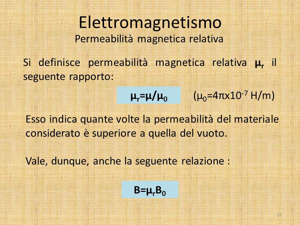 Permeabilità magnetica relativa