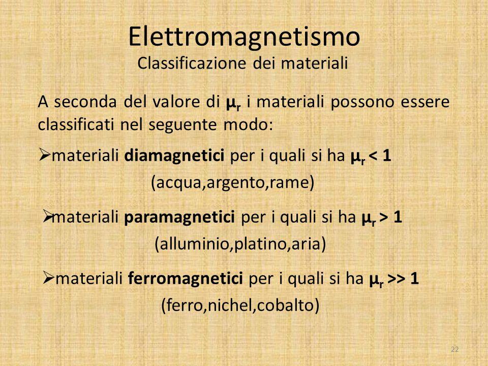 Elettromagnetismo Classificazione dei materiali