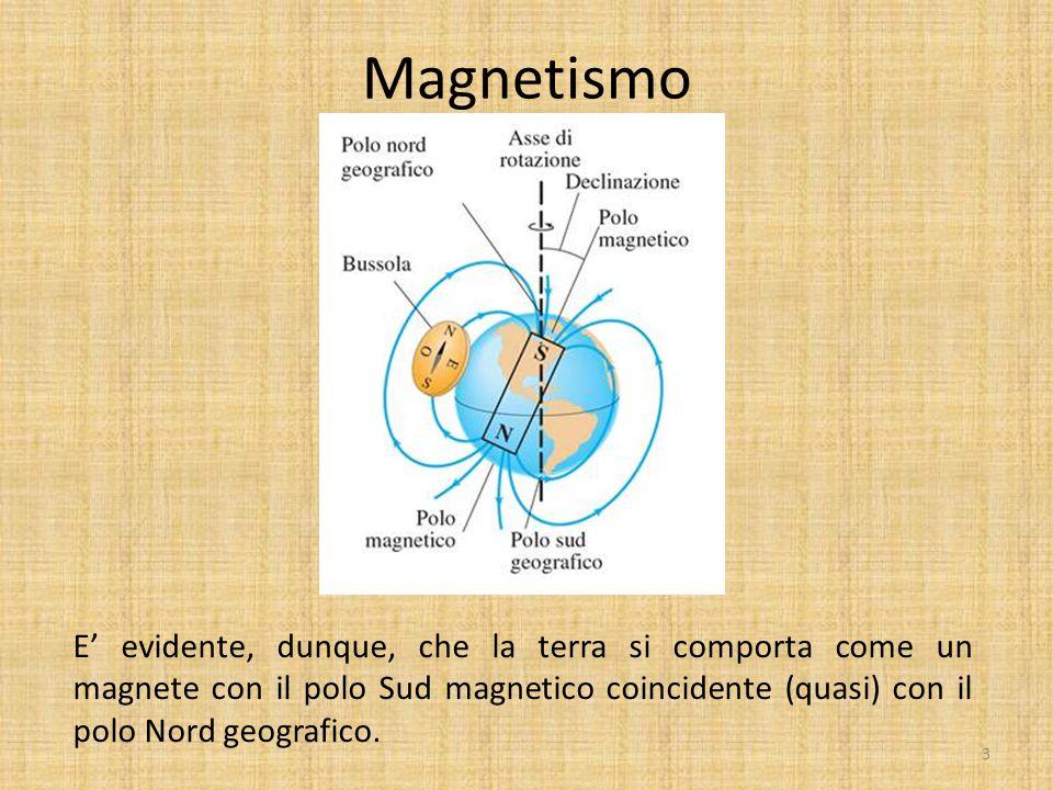 Magnetismo E' evidente, dunque, che la terra si comporta come un magnete con il polo Sud magnetico coincidente (quasi) con il polo Nord geografico.