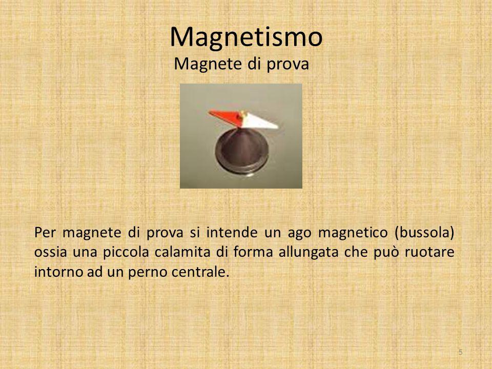 Magnetismo Magnete di prova