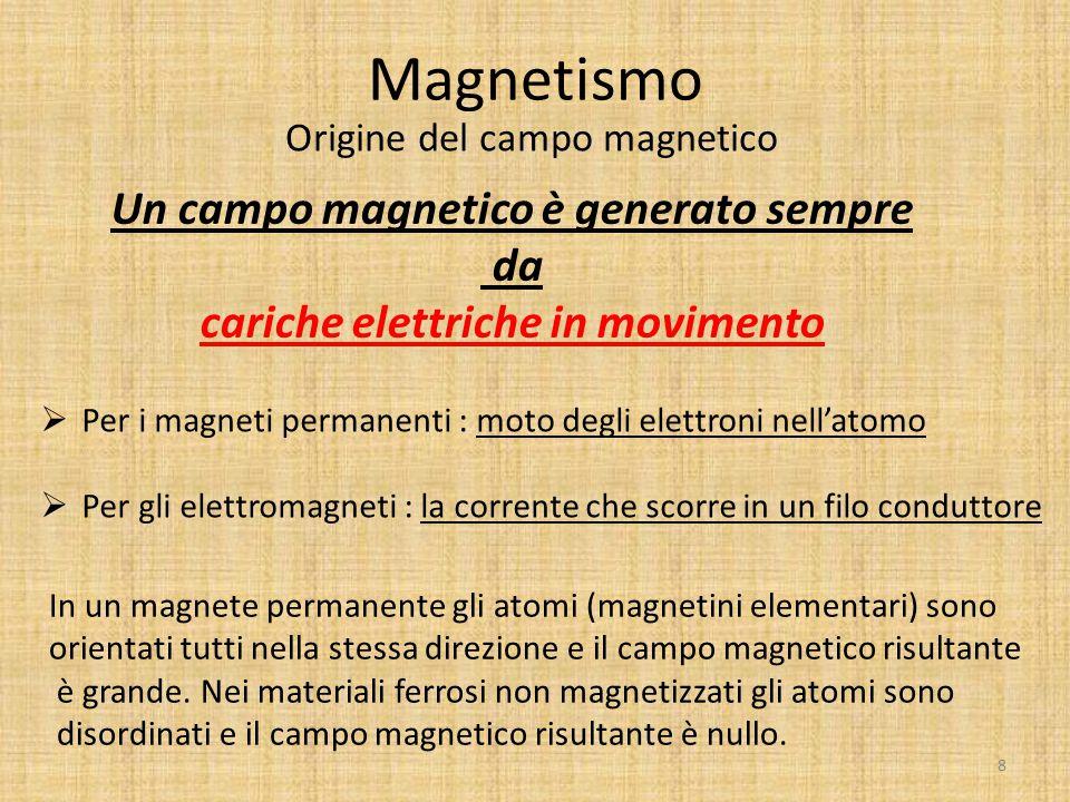 Un campo magnetico è generato sempre cariche elettriche in movimento
