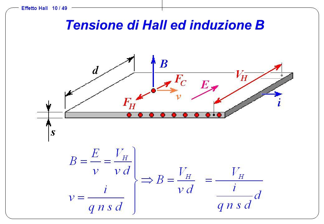 Tensione di Hall ed induzione B