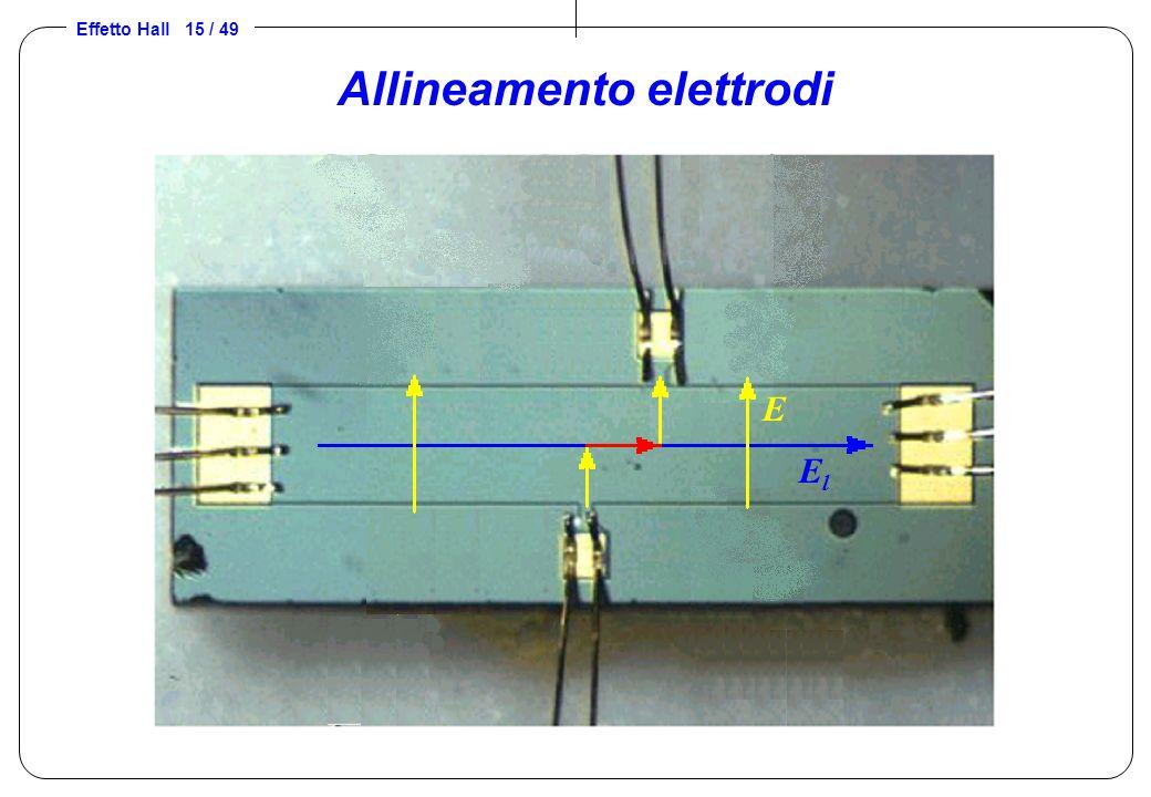 Allineamento elettrodi