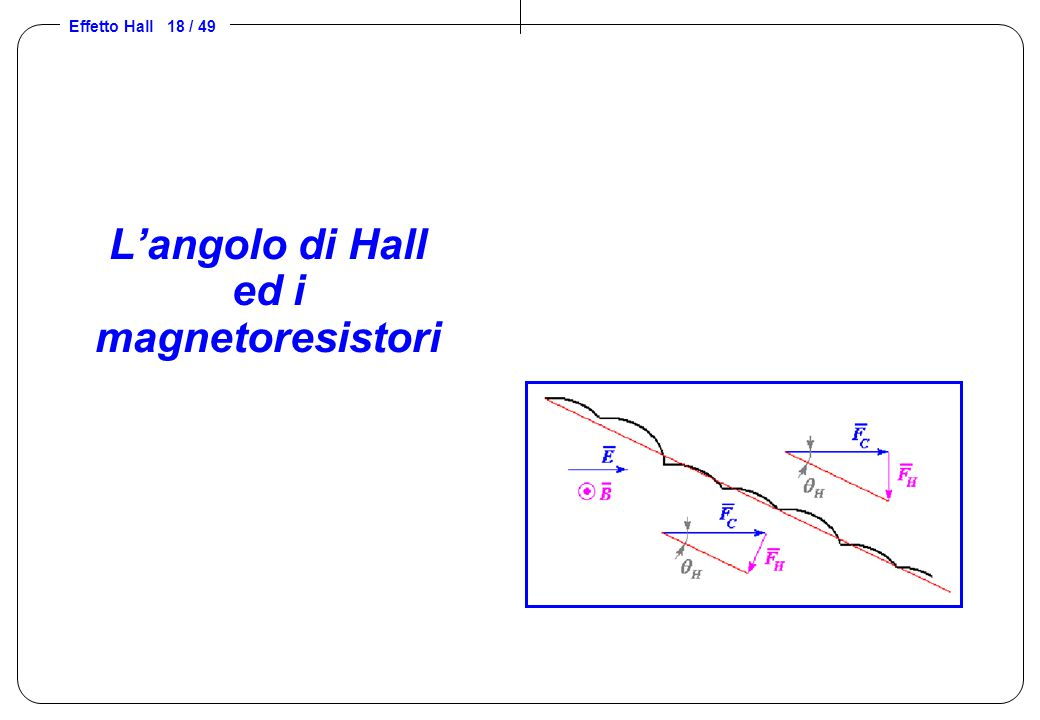 L'angolo di Hall ed i magnetoresistori