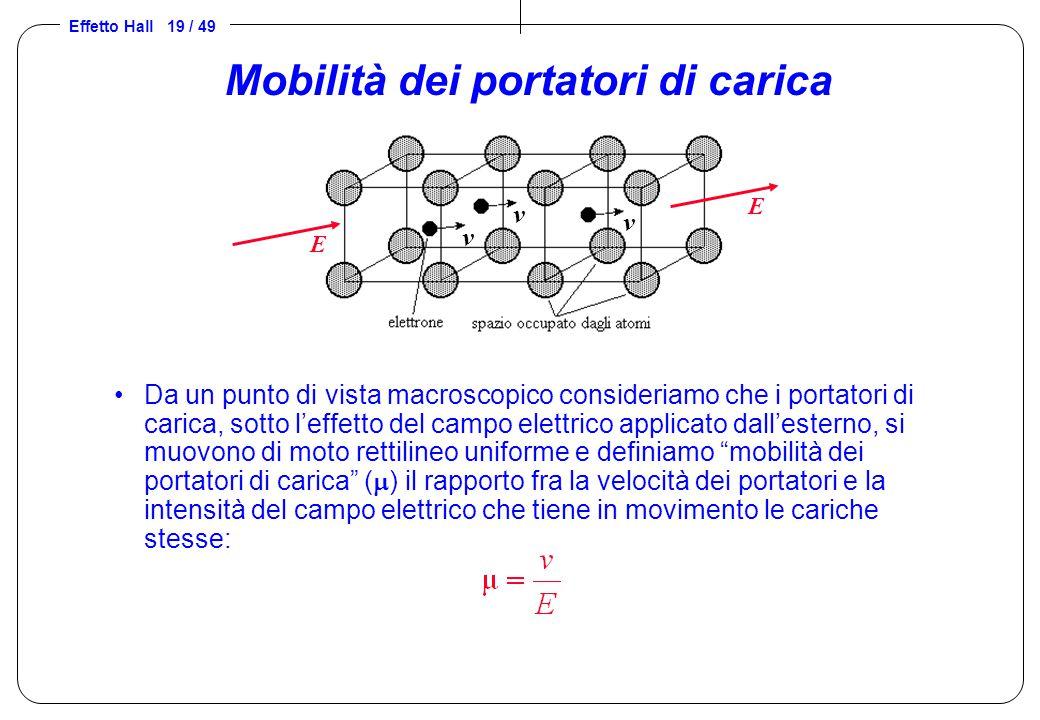 Mobilità dei portatori di carica