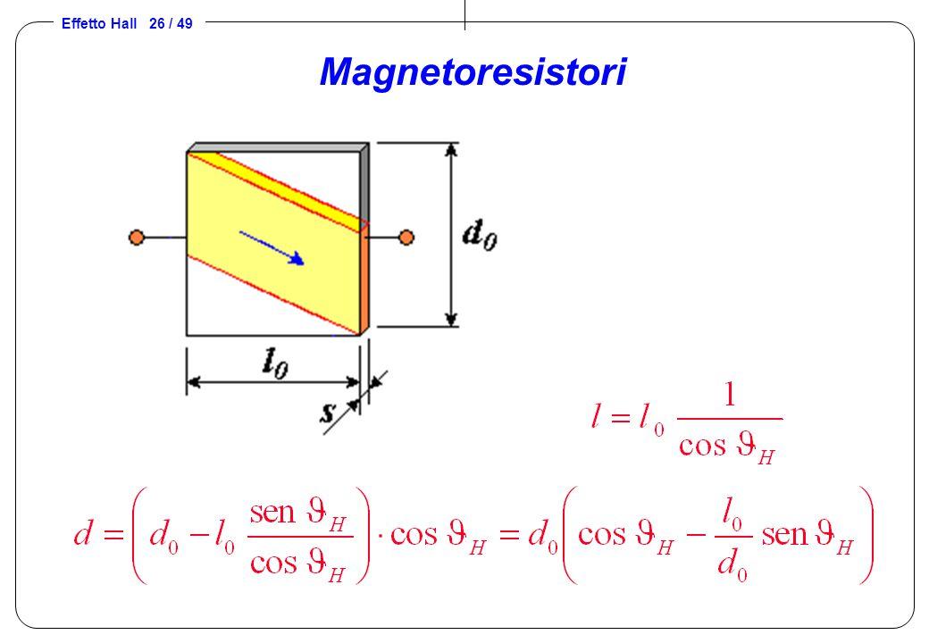 Magnetoresistori