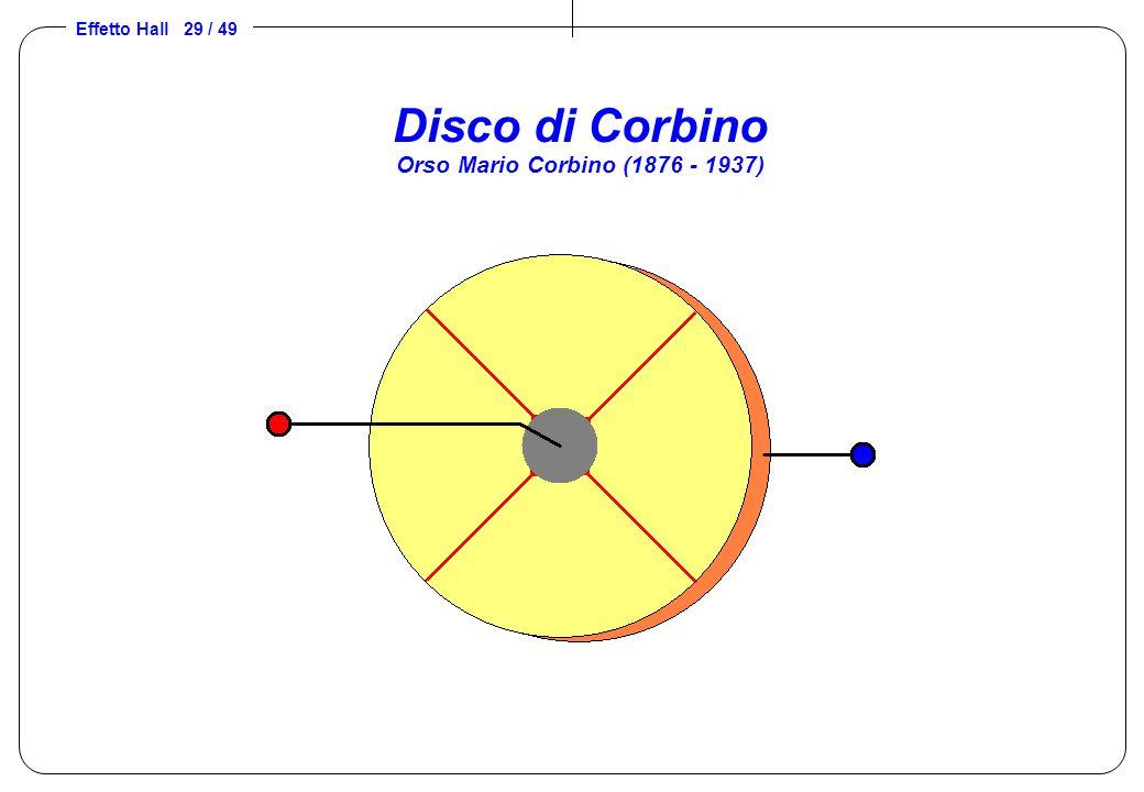 Disco di Corbino Orso Mario Corbino (1876 - 1937)