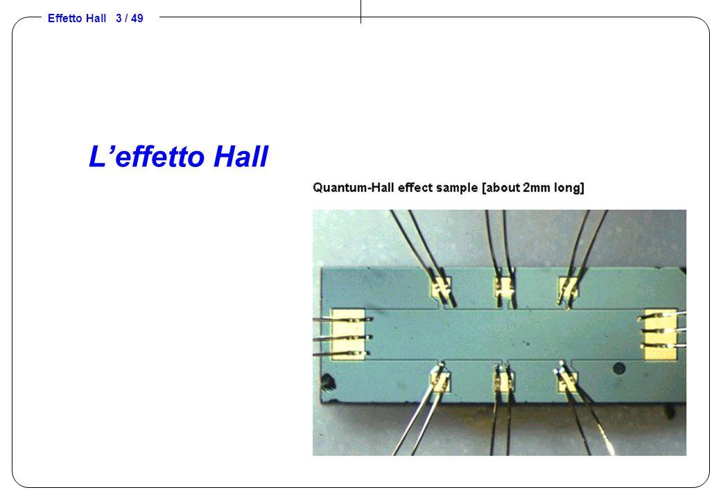L'effetto Hall