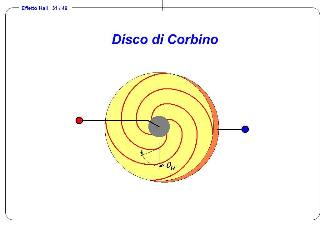 Disco di Corbino