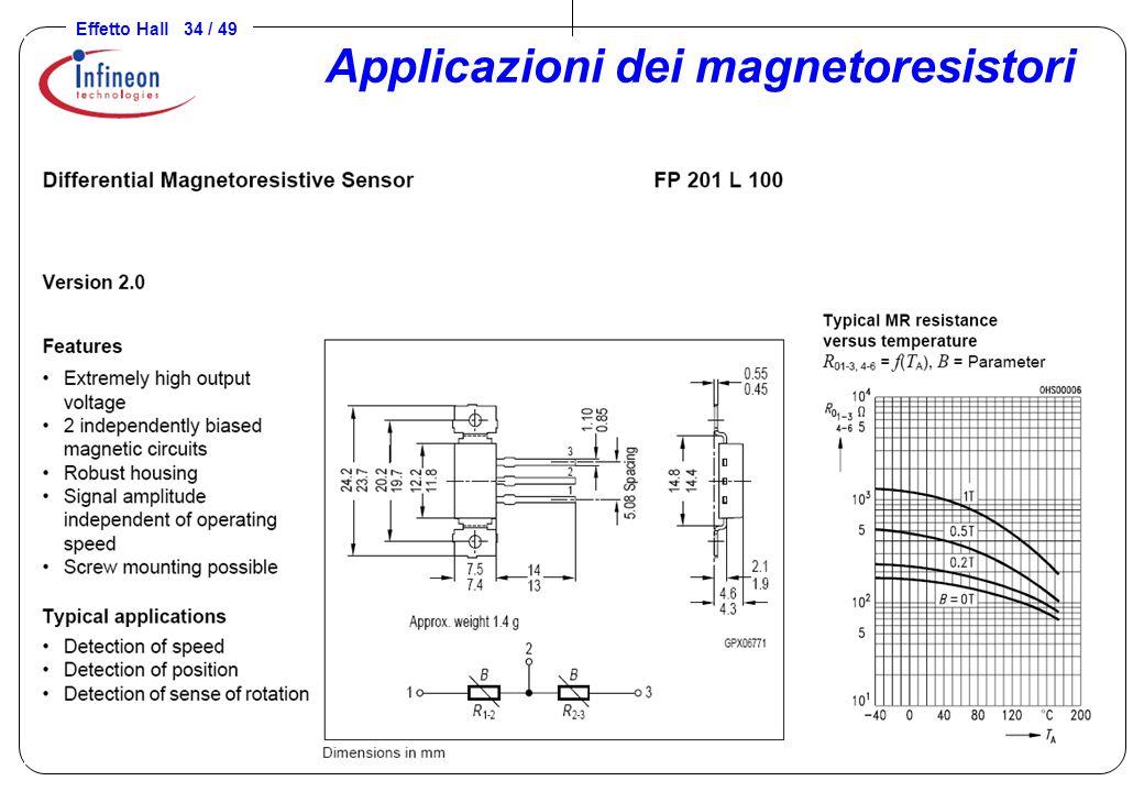Applicazioni dei magnetoresistori