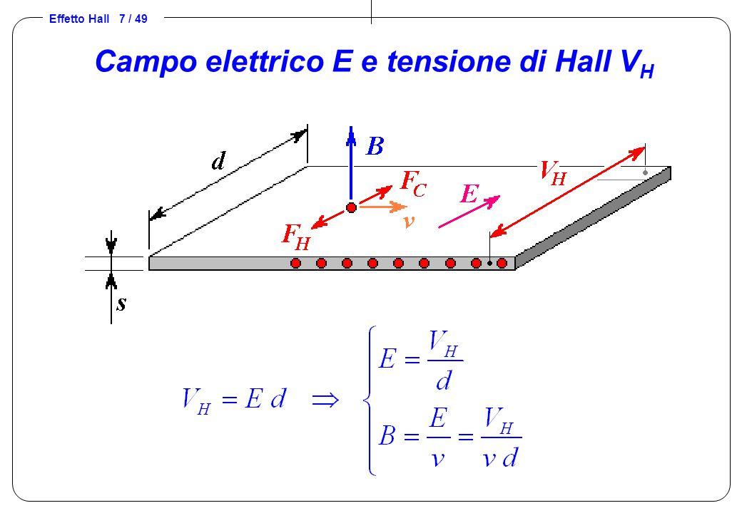 Campo elettrico E e tensione di Hall VH
