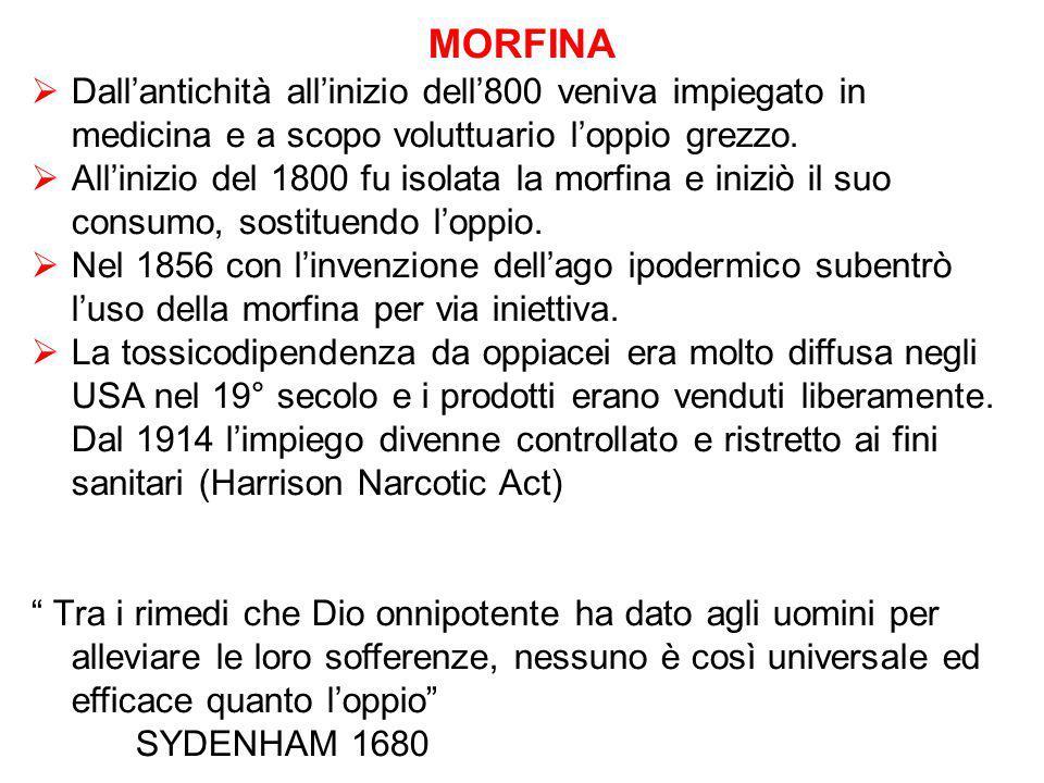 MORFINA Dall'antichità all'inizio dell'800 veniva impiegato in medicina e a scopo voluttuario l'oppio grezzo.