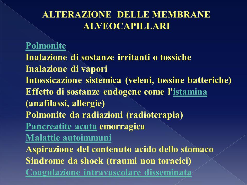 ALTERAZIONE DELLE MEMBRANE ALVEOCAPILLARI