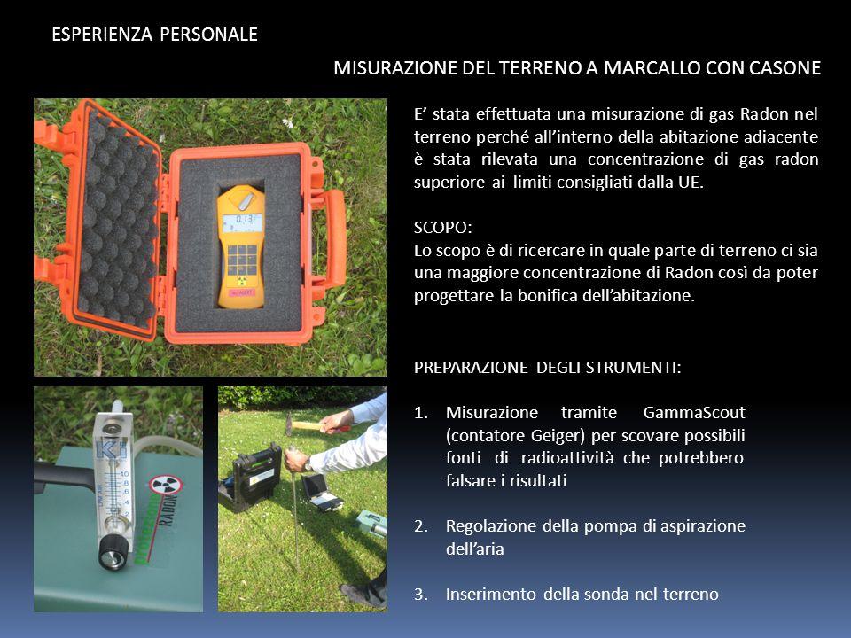 MISURAZIONE DEL TERRENO A MARCALLO CON CASONE
