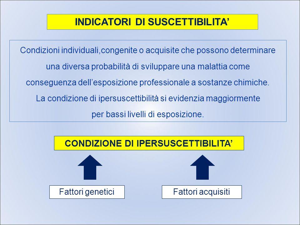 INDICATORI DI SUSCETTIBILITA' CONDIZIONE DI IPERSUSCETTIBILITA'