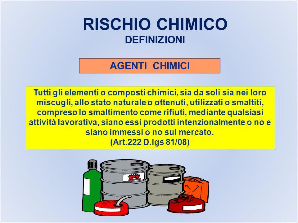 RISCHIO CHIMICO DEFINIZIONI