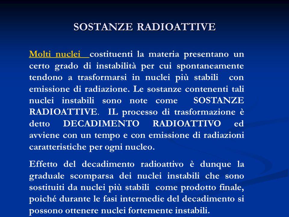 SOSTANZE RADIOATTIVE