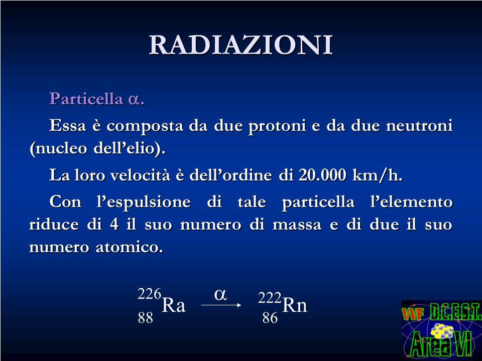 RADIAZIONI  Ra Rn Particella .