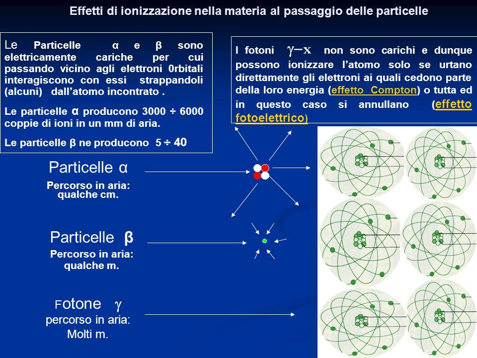 Effetti di ionizzazione nella materia al passaggio delle particelle