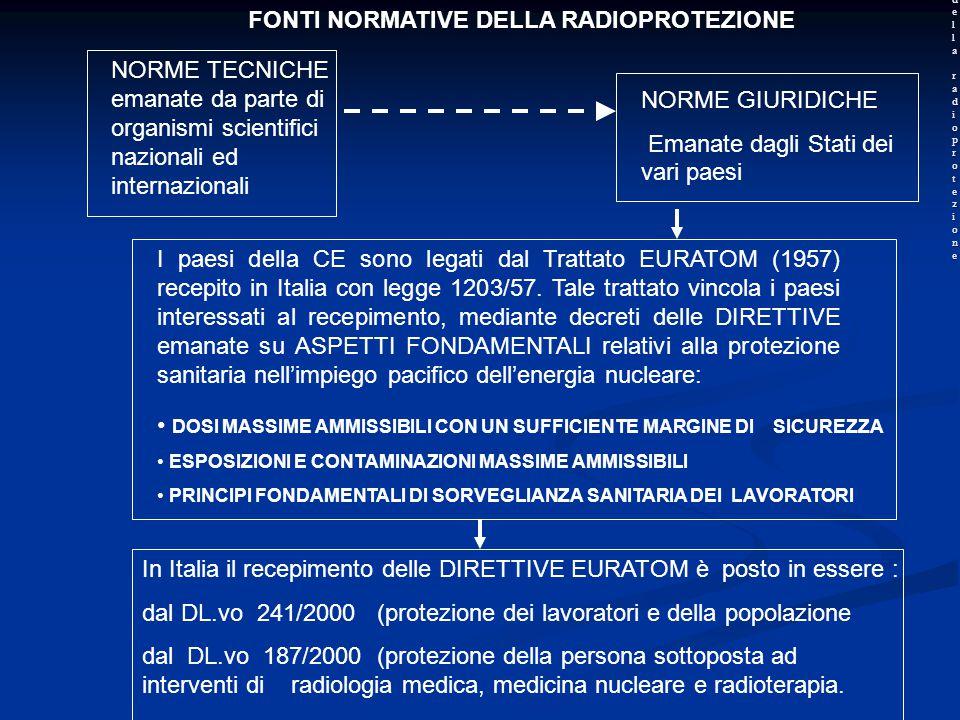 Fonti normative della radioprotezione