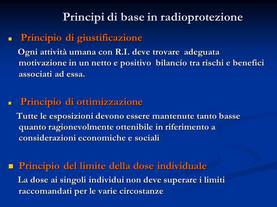 Principi di base in radioprotezione