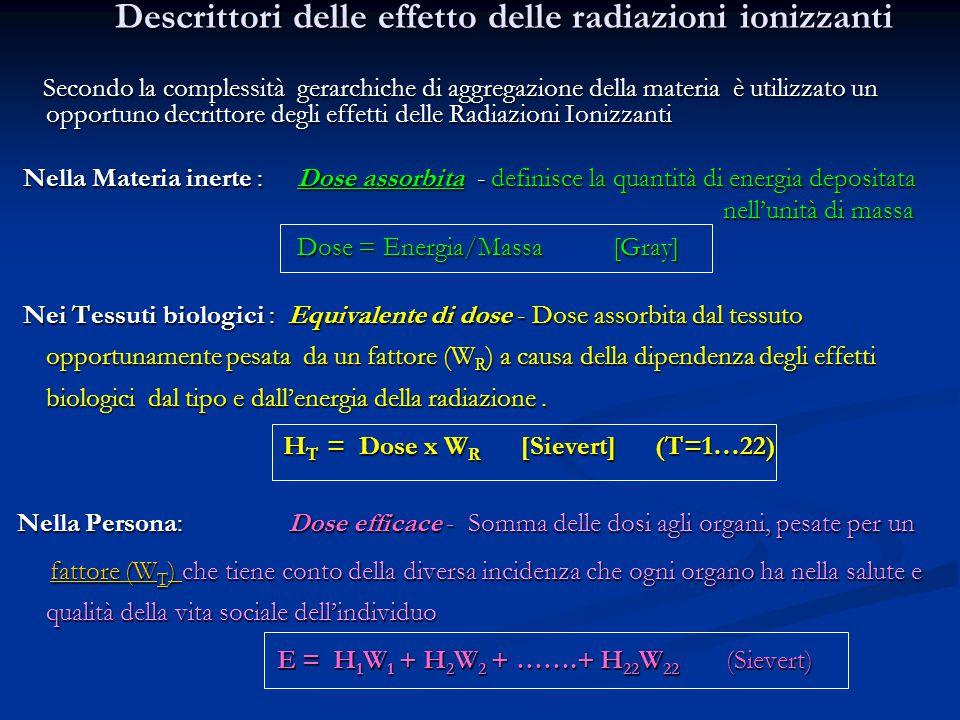 Descrittori delle effetto delle radiazioni ionizzanti