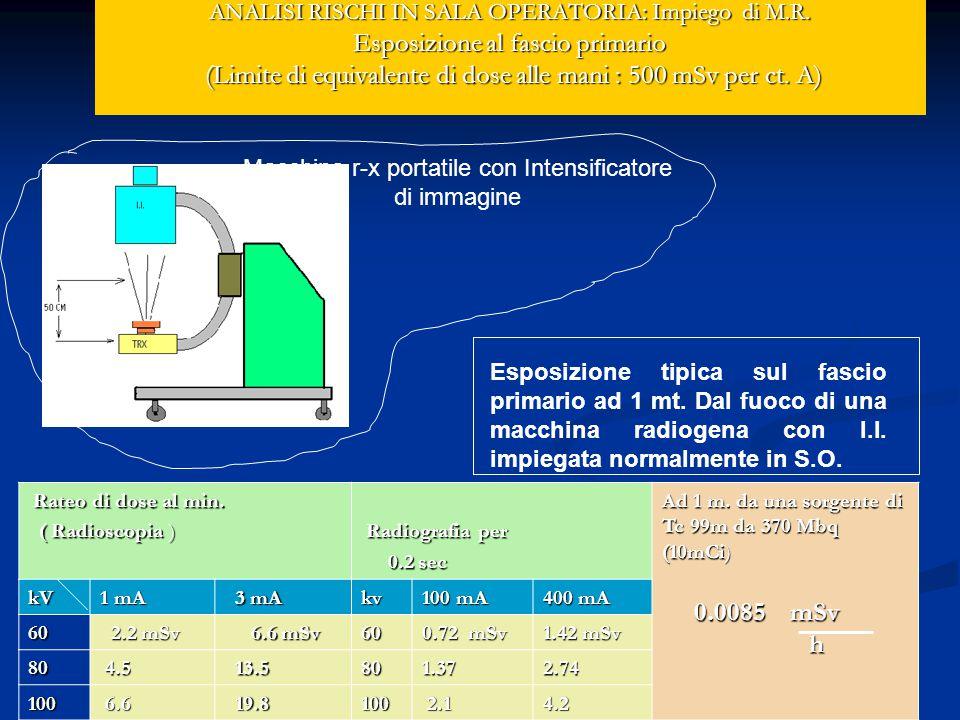 Macchina r-x portatile con Intensificatore di immagine